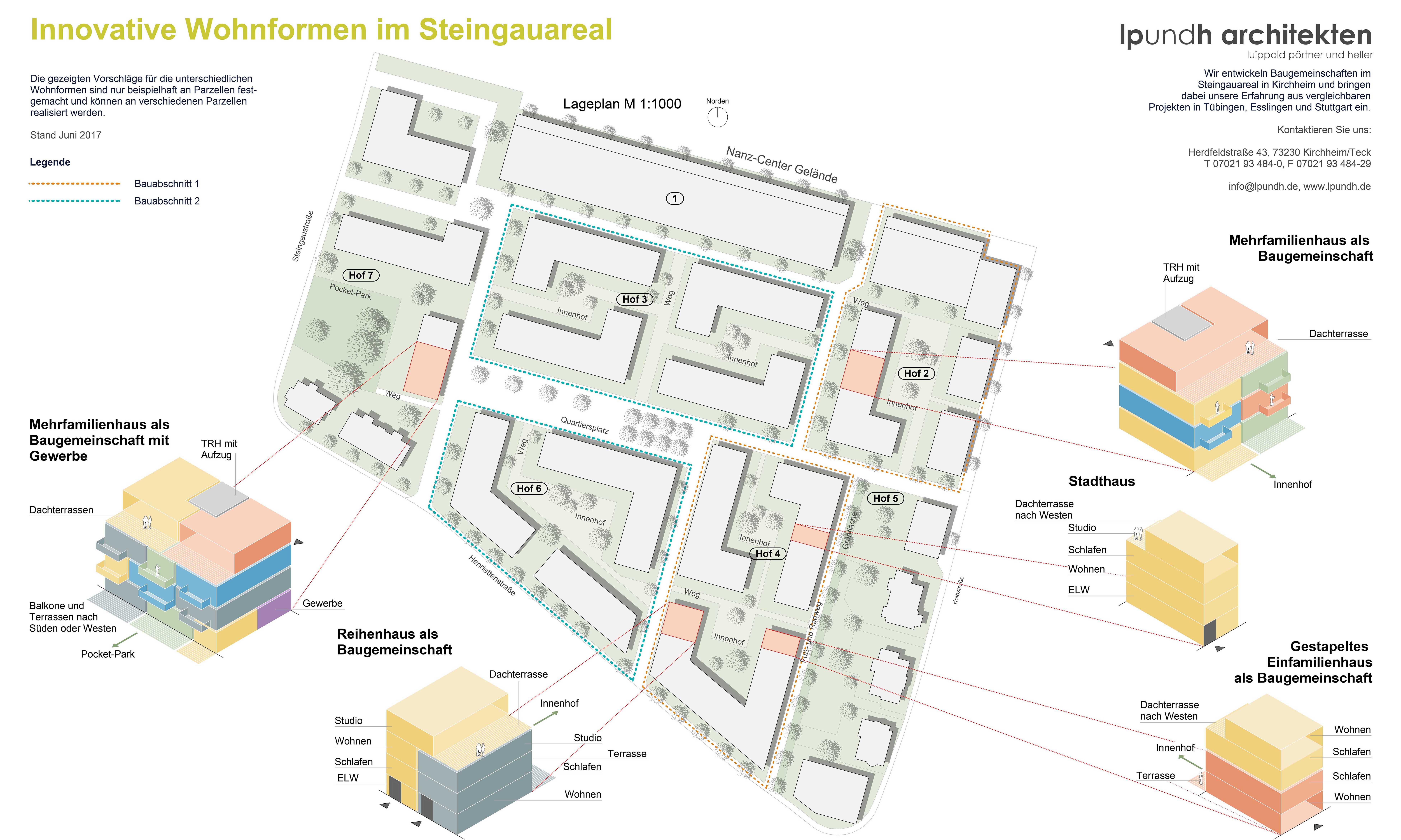 Baugemeinschaften Steingauquartier