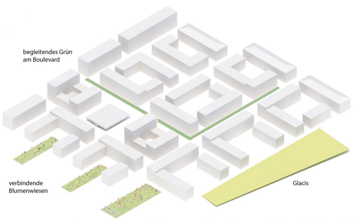 Grünstruktur